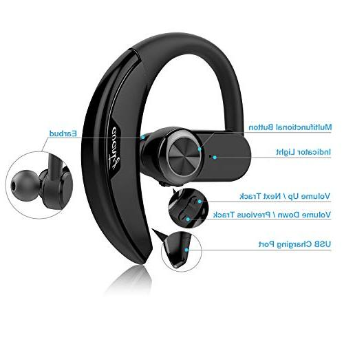 AVANTY Bluetooth Headset Bluetooth Earpiece Phone Earbuds Headphones with Mic Compatible with iPhone Samsung Android
